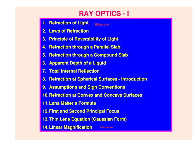 Refraction of Light, Laws of Refraction ,Principle of Reversibility of Light, Refraction through a Parallel Slab ,Refraction through a Compound Slab, Apparent Depth of a Liquid ,Total Internal Reflection, Refraction at Spherical Surfaces - Introduction, Assumptions and Sign Conventions,Refraction at Convex and Concave Surfaces ,Lens Maker's Formula,First and Second Principal Focus ,Thin Lens Equation (Gaussian Form),Linear Magnification