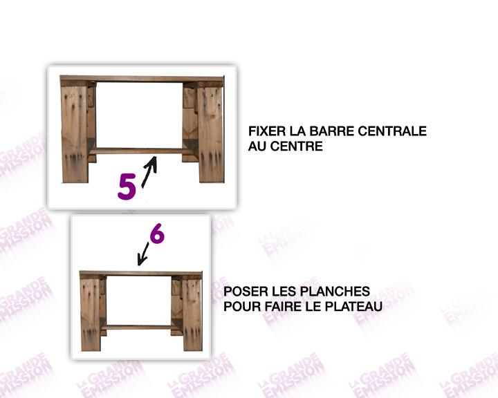 La chronique deco le blog comment fabriquer une table colo - Comment faire une decoration de table ...