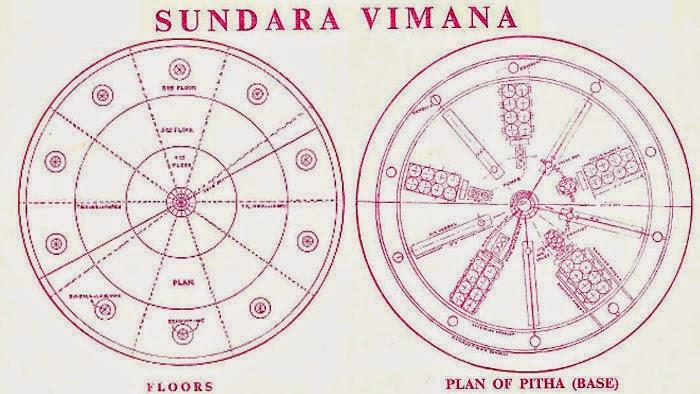 Sundara Vimana