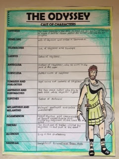 https://www.teacherspayteachers.com/Product/The-Odyssey-Novel-Study-Unit-Character-and-Setting-Notes-2536465