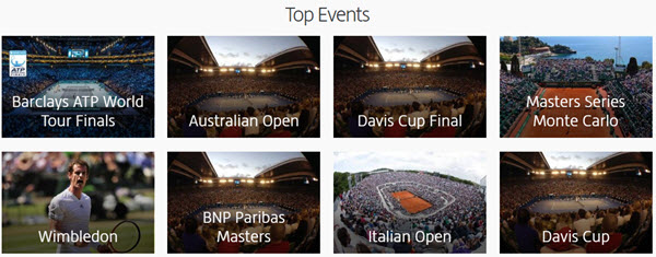 Tennis Championship Events