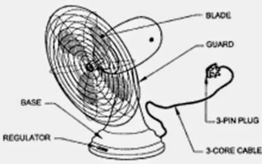 Exploded View Of Electric Motor additionally Why Is A Capacitor Used In A Fan also Wiring Diagram Single Phase Motor Capacitor Start additionally 5 Hp Drum Switch furthermore Leeson Single Phase Motor Wiring Diagrams. on baldor motors wiring diagram