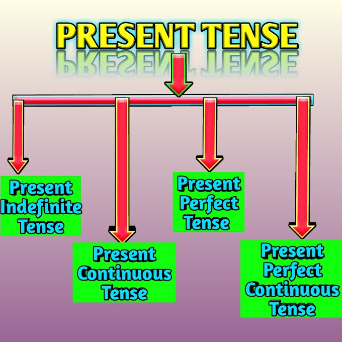 Present Tense definition and examples