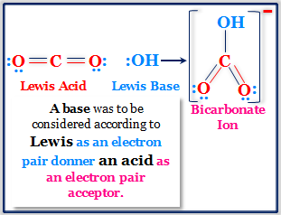 What is the Lewis Concept of Acids and Bases?