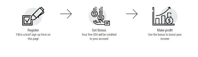 Trade Forex Dengan Free Bonus USD50 Profit Boleh Dikeluarkan