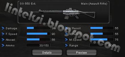 Senjata Pointblank SG 550 Ext.