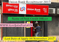 Union Bank of India Recruitment 2017– 200 Credit Officer