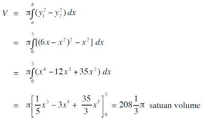 volume benda putar yang terjadi, jika daerah yang dibatasi oleh kurva y = 6x – x2 dan y = x diputar mengelilingi sumbu X sejauh 360o