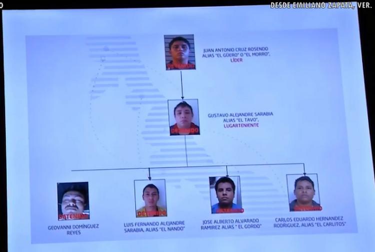 """Detienen a """"El Guero"""" líder de los Zetas y a cinco integrantes más en Veracruz"""