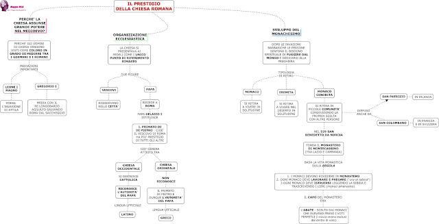 mappedsa mappa schema dsa disturbi apprendimento dislessia disgrafia storia medie superiori medioevo impero romano prestigio chiesa romana monachesimo vescovo papa eremita monaco cenobita