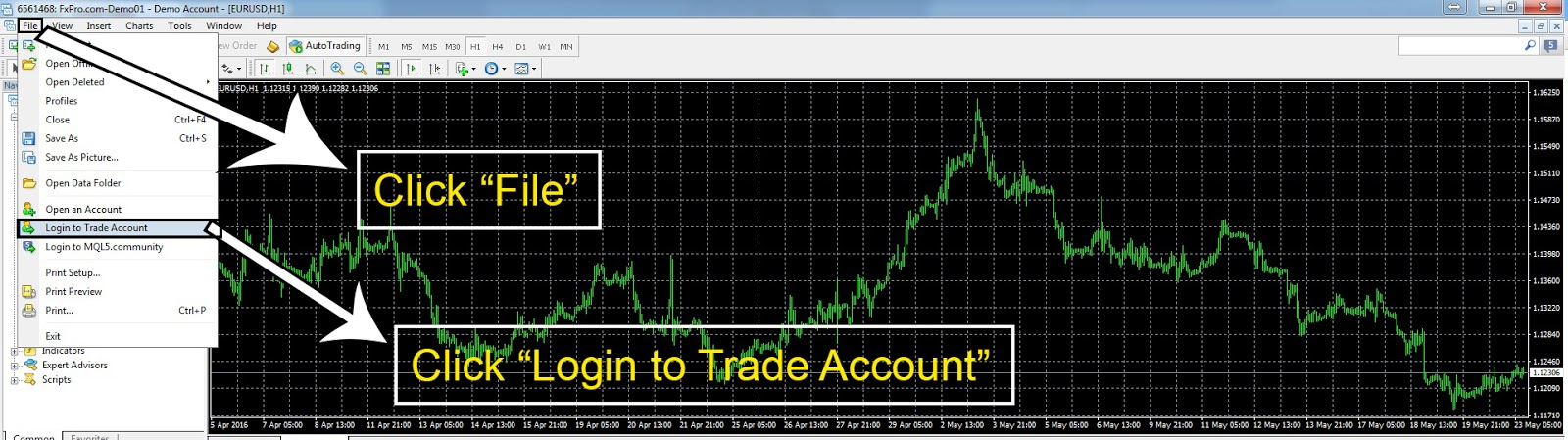 Sony Perfect Forex Trading System How To Login Mt4