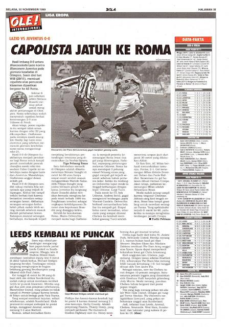 LAZIO VS JEVENTUS 0-0 CAPOLISTA JATUH KE ROMA