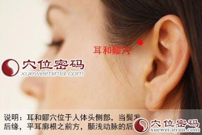 耳和髎穴位 | 耳和髎穴痛位置 - 穴道按摩經絡圖解 | Source:xueweitu.iiyun.com