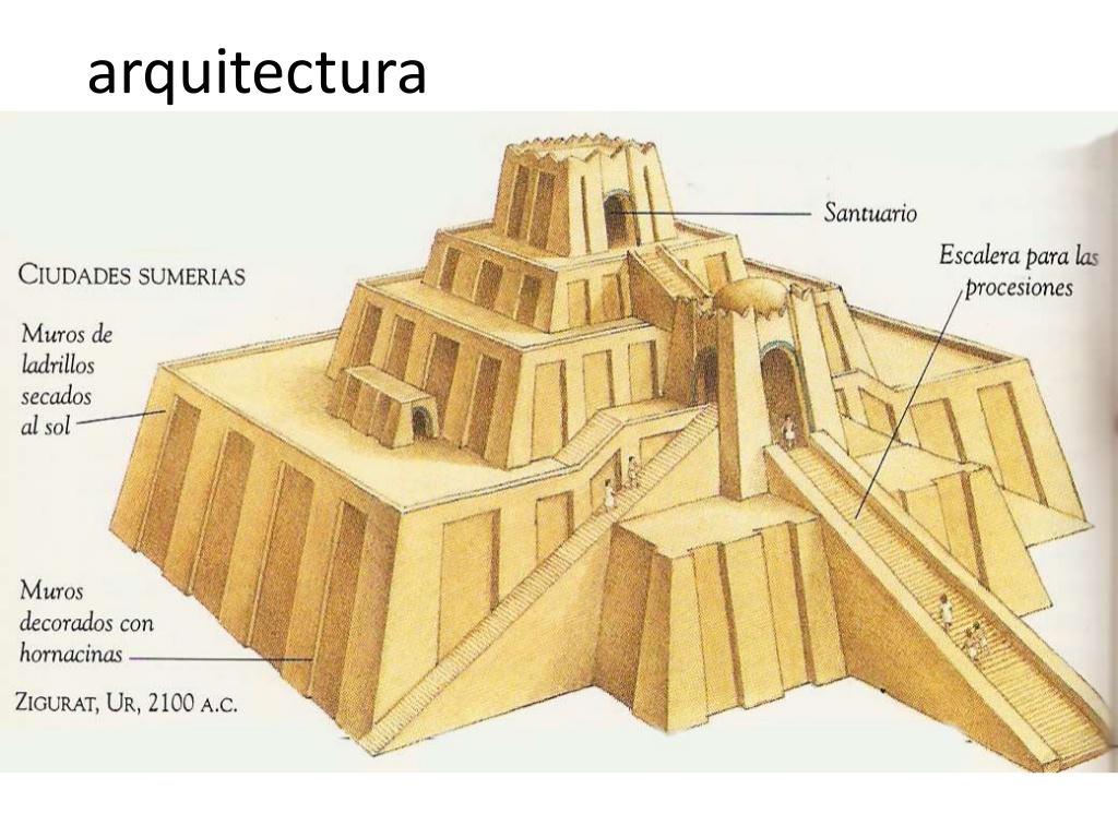 Arte sumerio caldeo historia del arte for Investigar sobre la arquitectura