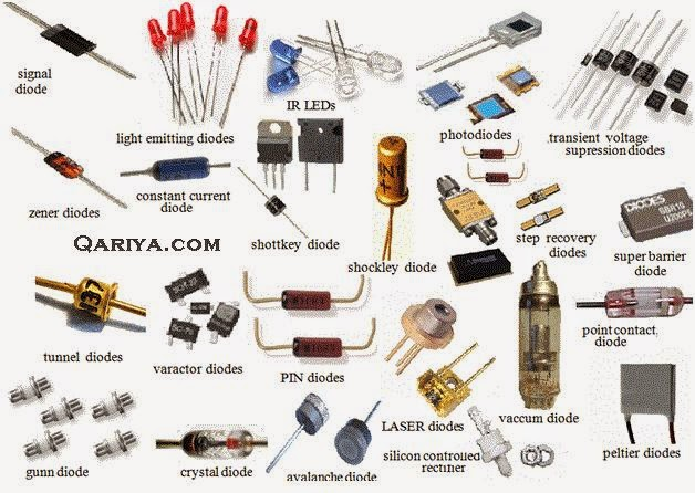 Electronic Components ...