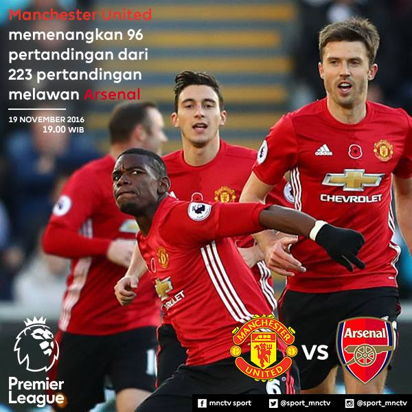 EPL Matches Live On RCTI Indonesia Tv Channel