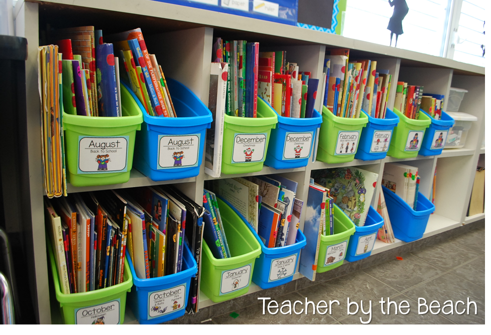 Monday Motivation: Classroom Libraries - Teacher by the Beach