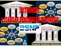 Instrumen 8 Standar Pendidikan Indonesia