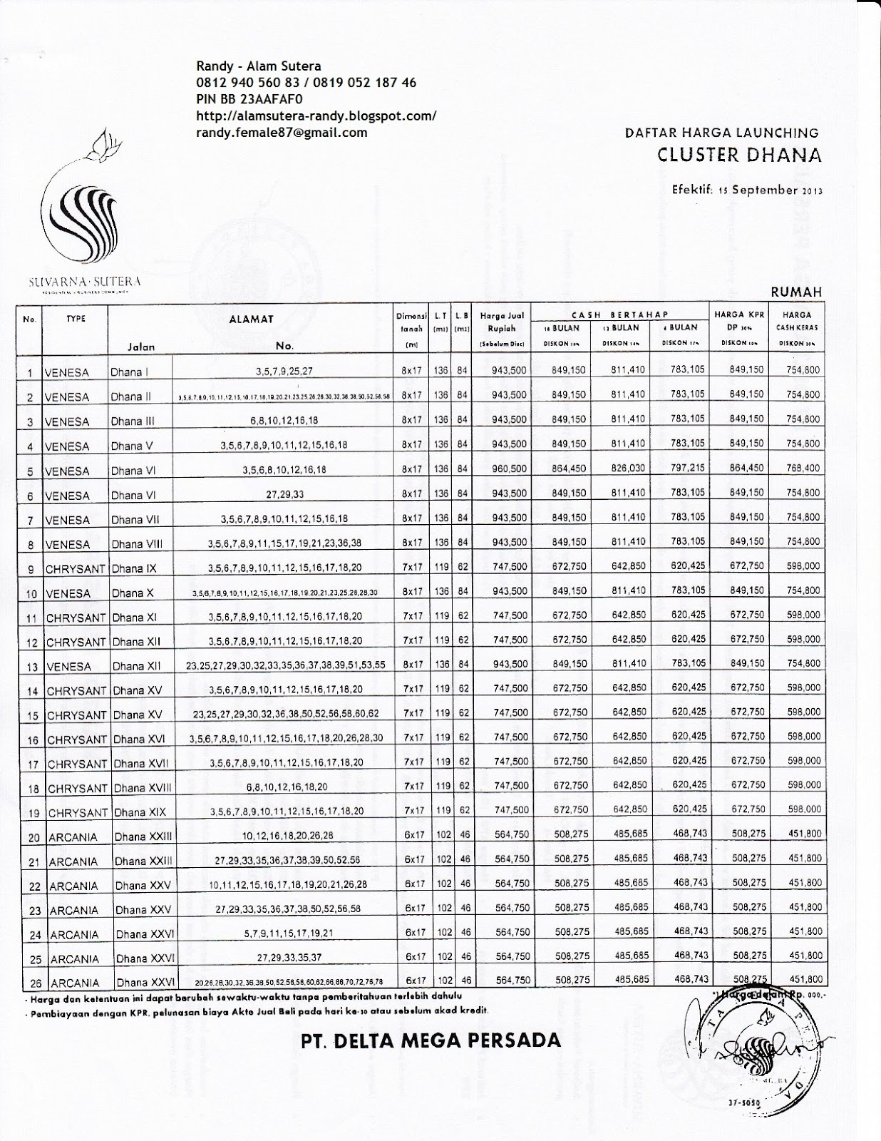Panjang List Gypsum Lifestyle Property September 2013