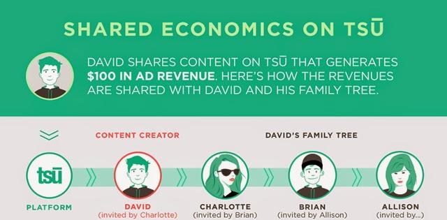 tsū, Jejaring Sosial Baru Yang Bisa Menghasilkan Duit