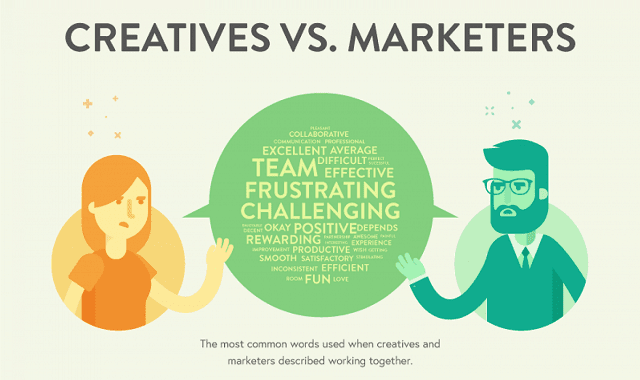 Creatives VS Marketers