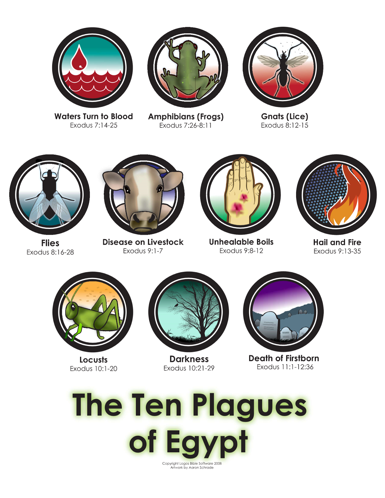 10 Plagues of Egypt - Bible Story