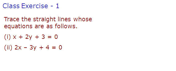 Some examples of straight line solved example
