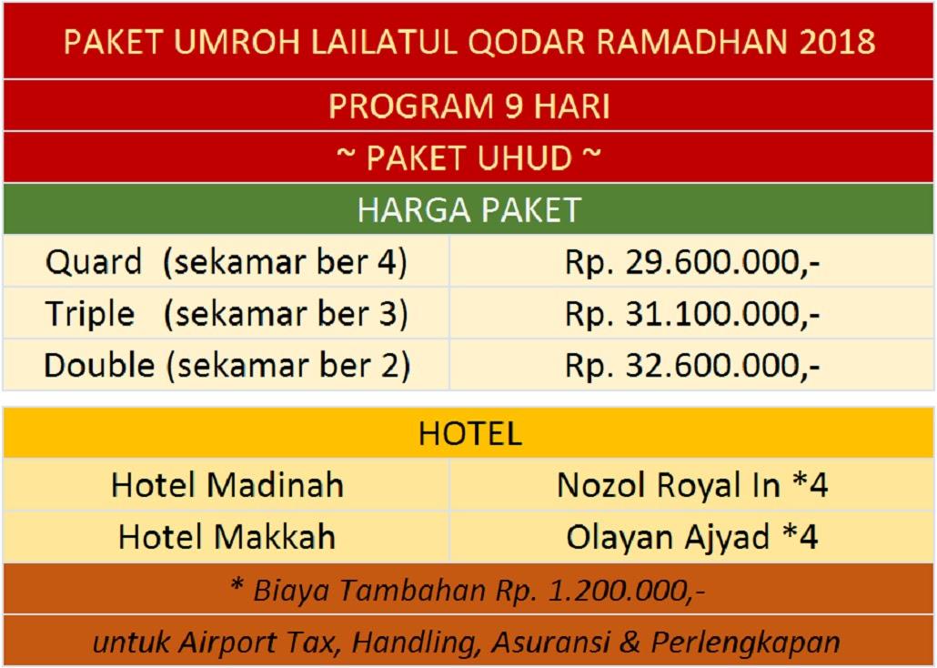 Paket Umroh Ramadhan2018 Travel Alhijaz Indowisata