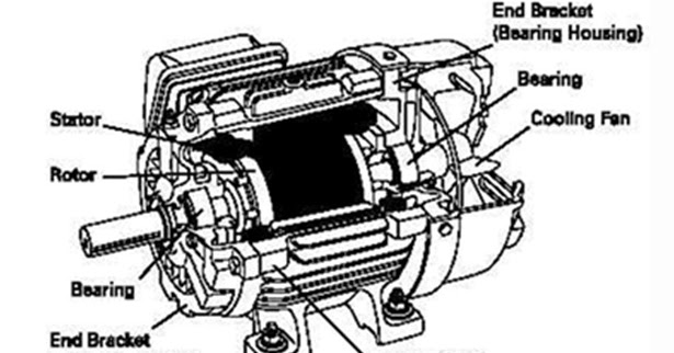 Konstruksi Motor Listrik 3 Fasa