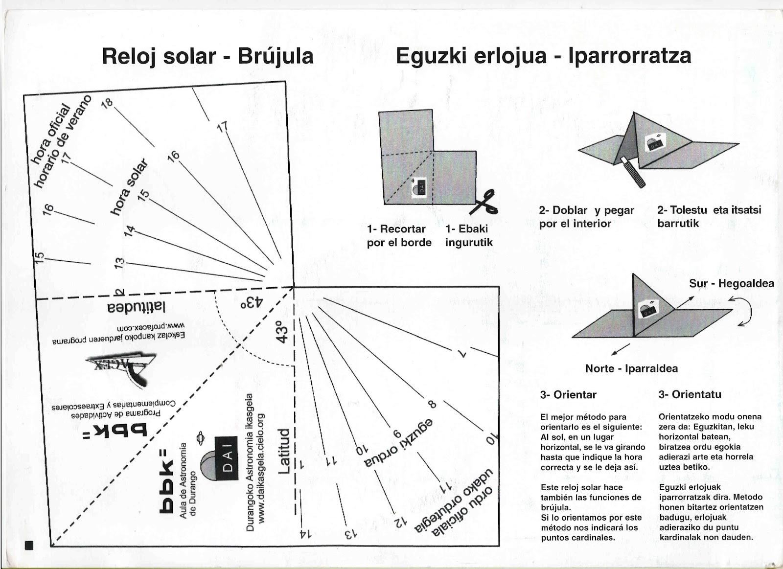 1930952b2dbc Departamento de Física y Química Maristas Bilbao  ¿Cómo hacer un ...
