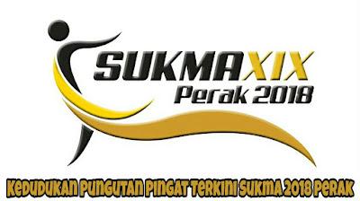 Kedudukan Pungutan Pingat Terkini Sukma 2018 Perak