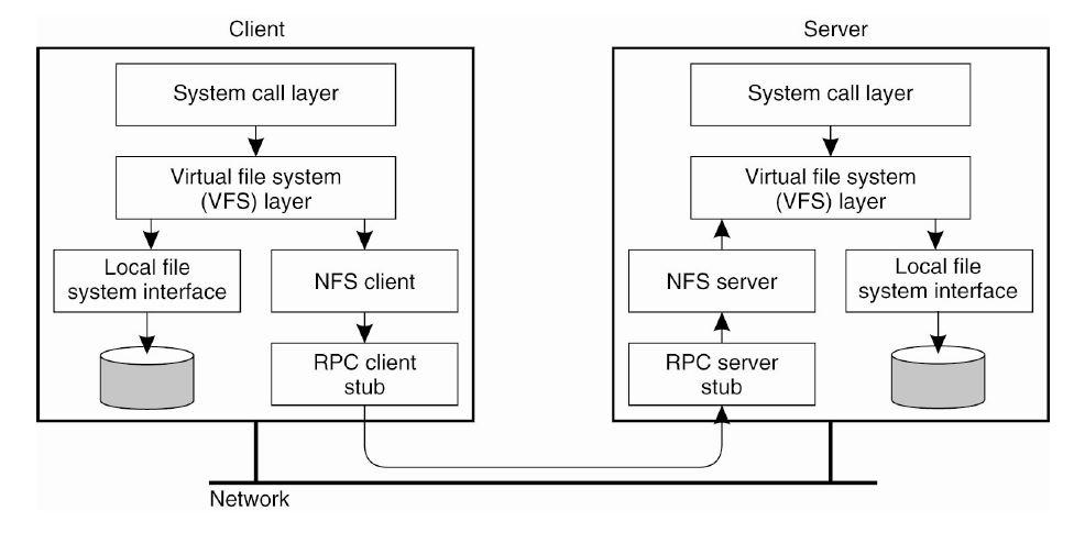 Client-Server Design Issues Lisa Tech Blog