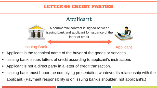 Applicant's roles and responsibilities under a letter of credit transaction.