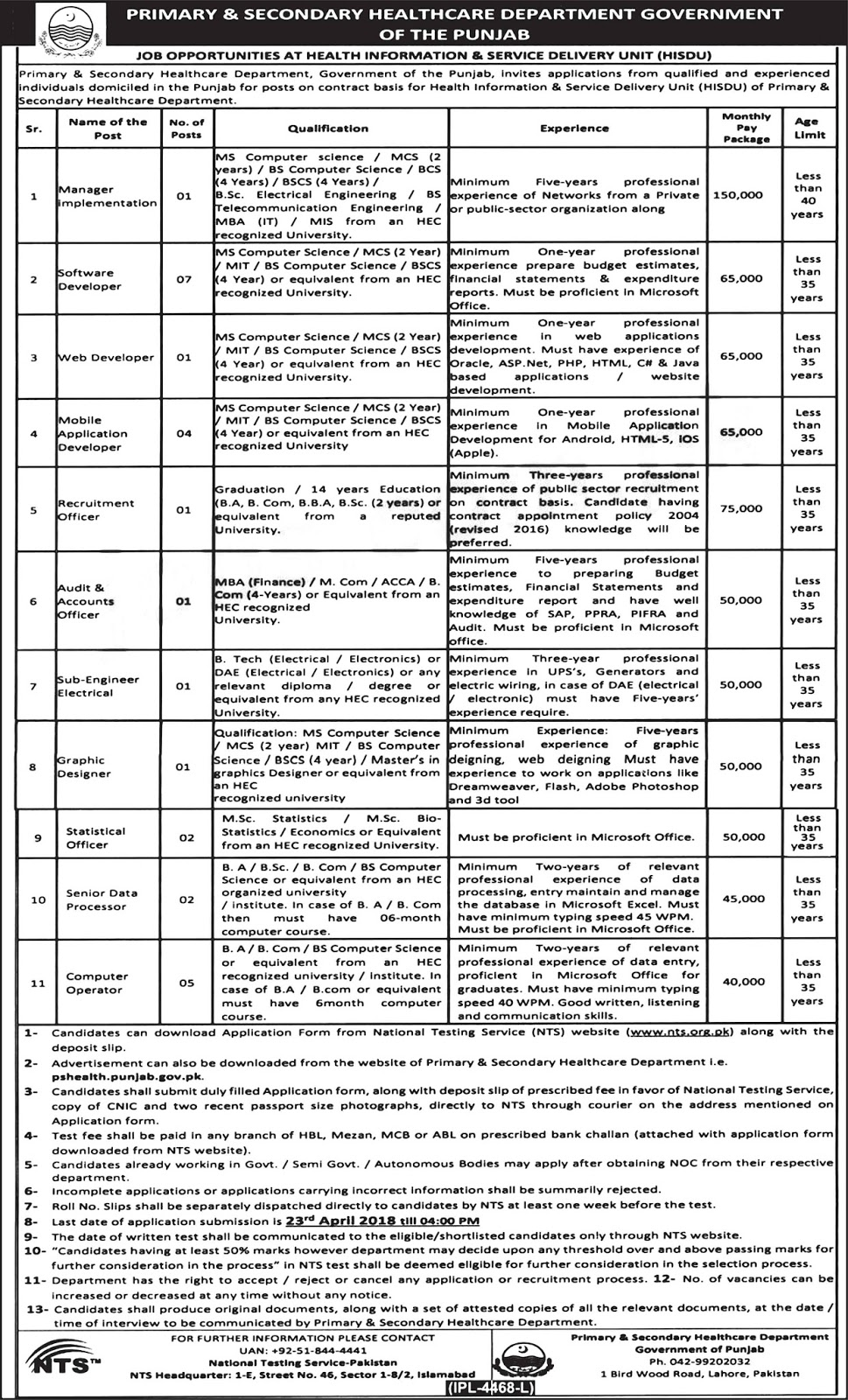 IT NTS JObs in  Primary and Secondary Healthcare Department