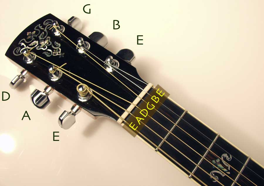 How To Tune A Guitar With A Tuner : online guitar tuner tune your guitar online the apr blog ~ Vivirlamusica.com Haus und Dekorationen