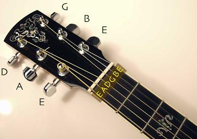 online guitar tuner tune your guitar online the apr blog. Black Bedroom Furniture Sets. Home Design Ideas