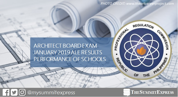 January 2019 Architect board exam ALE result: performance of schools