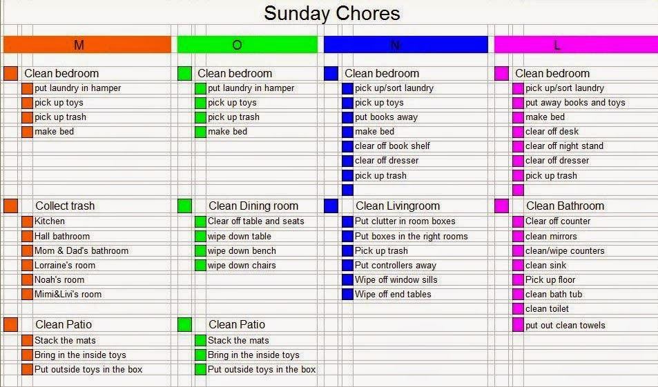 Kids Daily Chores List - C # ile Web\u0027 e Hükmedin!