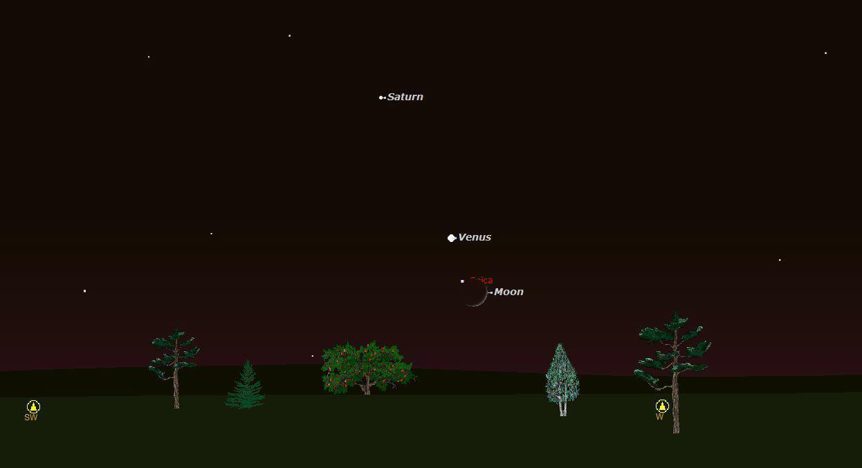 PLANETARY SOCIETY, INDIA: Splendid Pairing of Moon with
