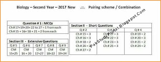 chapter questons Five sets of free the act math practice test questions that you can use to familiarize yourself with the test instructions and format.