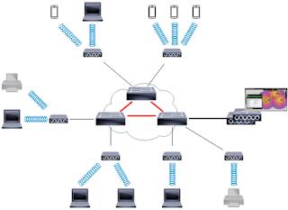 LTE и WiFi в офисе: на какую технологию делать ставку?
