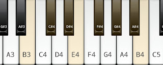 The Major Scale on Key B