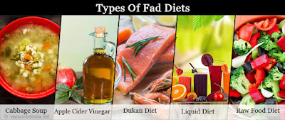 "Types of Diets - ""Keto"" ""Lemon Detox"" ""Paleo Diet"""