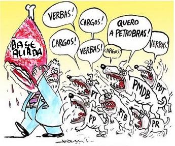 Resultado de imagem para presidencialismo charge
