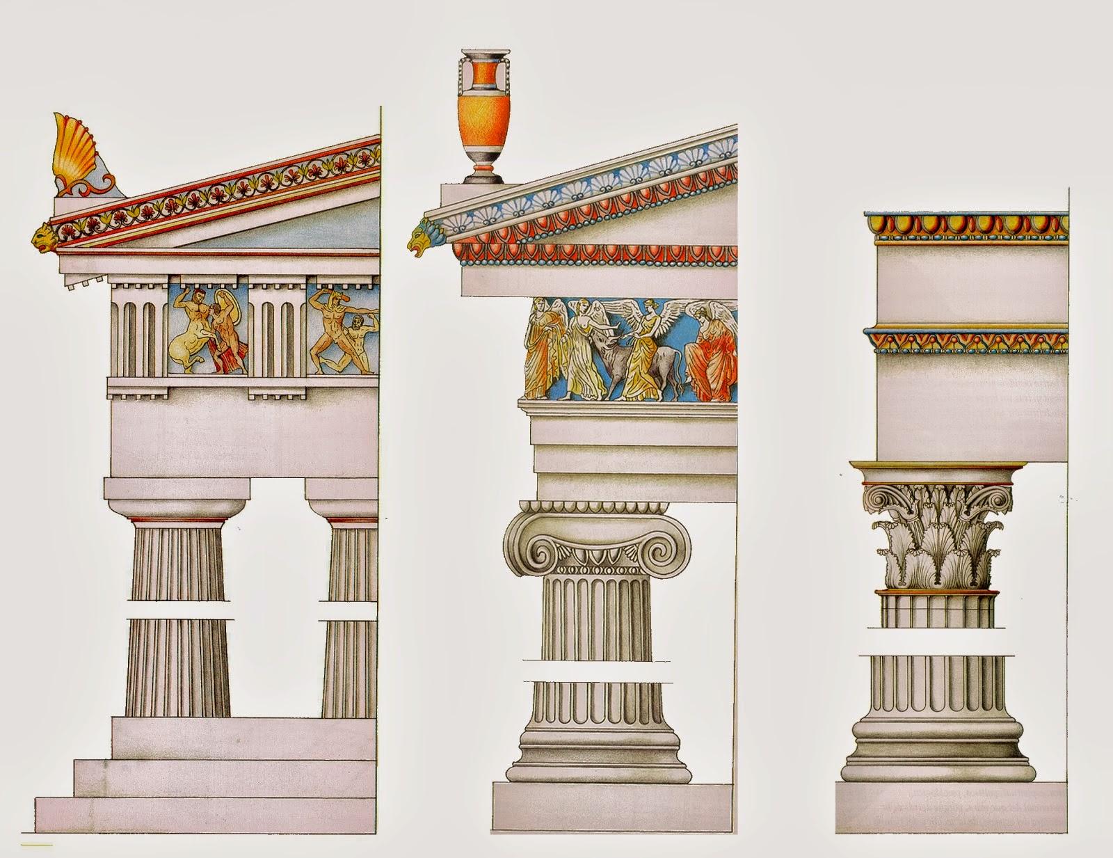 Blog de sociales 1 eso arte griego i arquitectura for Arquitectura griega templos