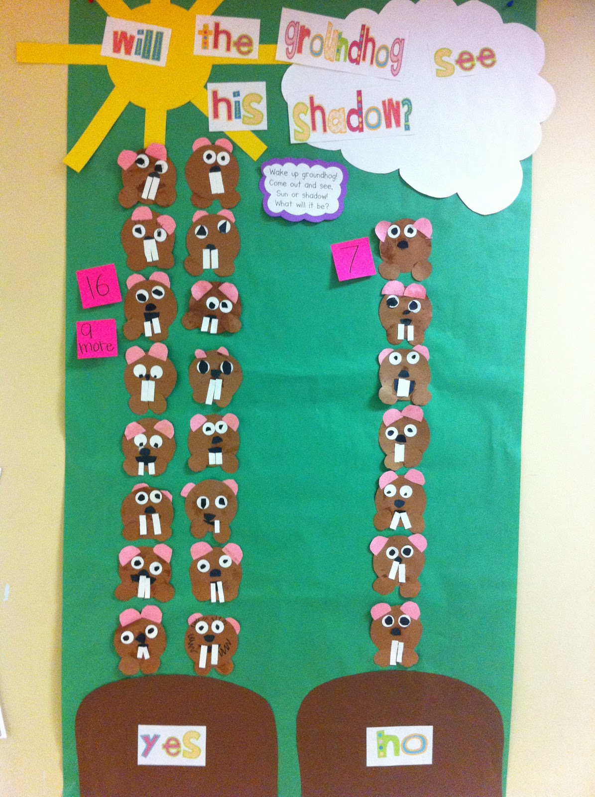 Welcome To Room 36 Groundhogs And A Little Science