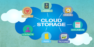 Cloud Computing storage capacity