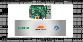 Raspberry Pi3(Raspbian/Ubuntu) as Webserver – Complete Guide-Installing (NGINX,CLOUDFLARE,WORDPRESS) - part 2