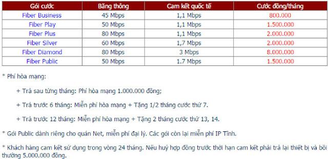 Lắp Mạng Internet FPT Phường Ngọc Khánh 3