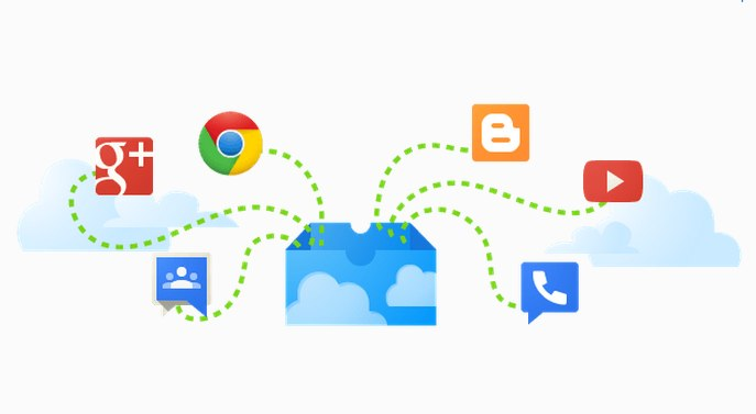 Google Products for blogger